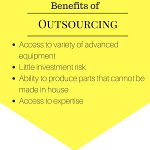 Outsourcing 3d printing