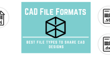 Top CAD File Formats for Sharing 3D and 2D CAD Designs