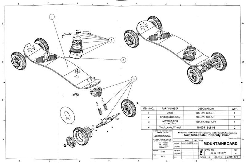Basics of Patent Drawing