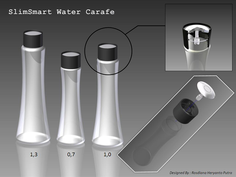 IoT Smart Water Carafe