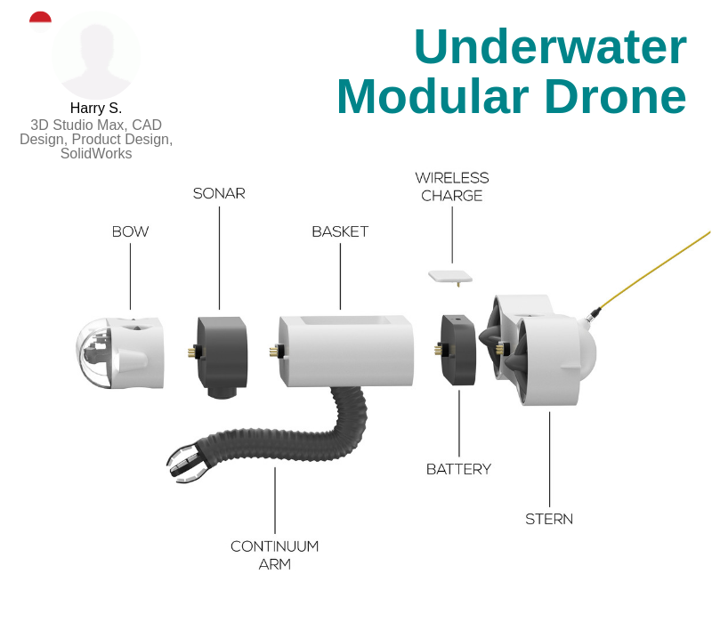A photo of the Underwater Modular Drone created on 3ds Max.